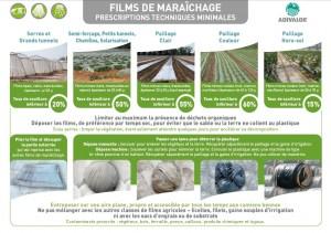 FilmsMaraichage_consignes2015